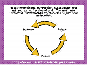 Kindergarten Matters - Assessment Strategies